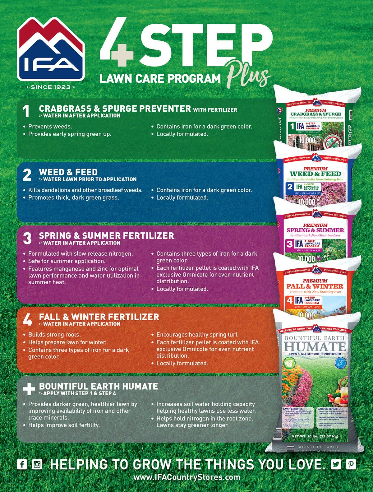 IFA 4Plus Lawn Care Program