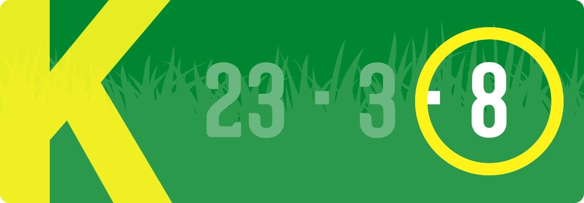 potassium is the third fertilizer number
