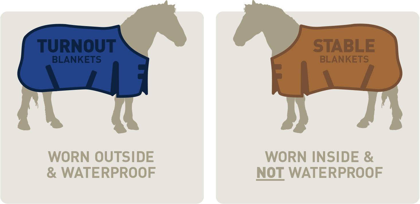 different types of horse blankets